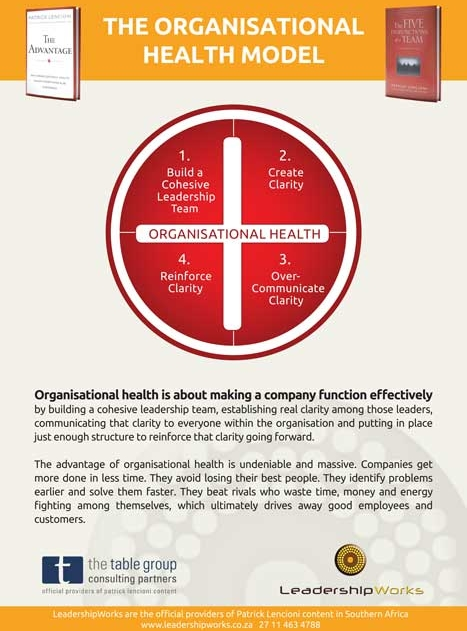 The Organisational Health Model