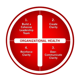 The Advantage Organizational Health 4 Disciplines
